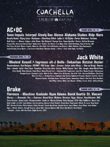 The official lineup for Coachella Valley Music and Arts Festival 2015.