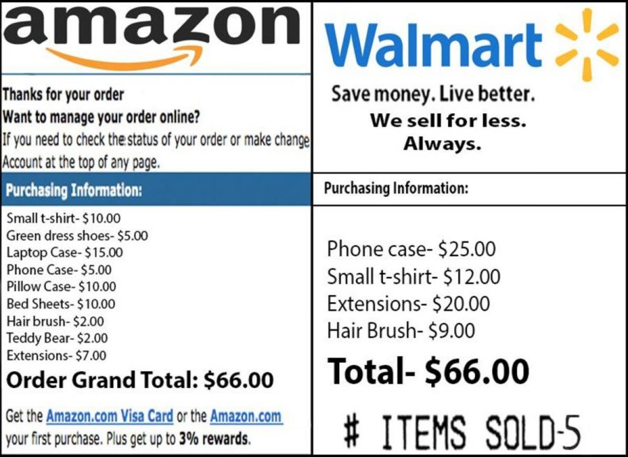 Walmart Faces Harsh Competition