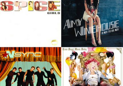 Playlist: Celebrity Day 2k16
