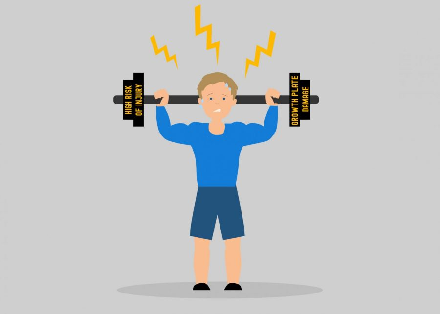 WEIGHT…IS WEIGHTLIFTING BAD?