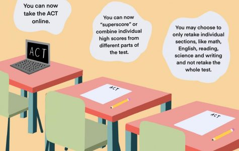 'MORE CHOICES' IN THE ACT: STUDENTS REACT TO RECENT CHANGES